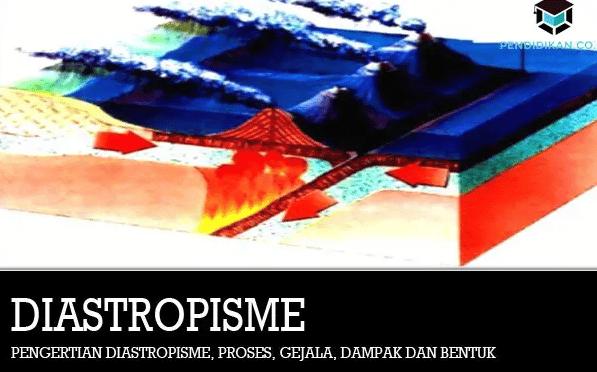 pengertian-diastropisme